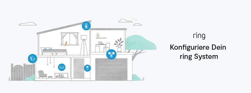 Hausgrafik mit eingezeichneten smarten Geräten neben Ring Logo