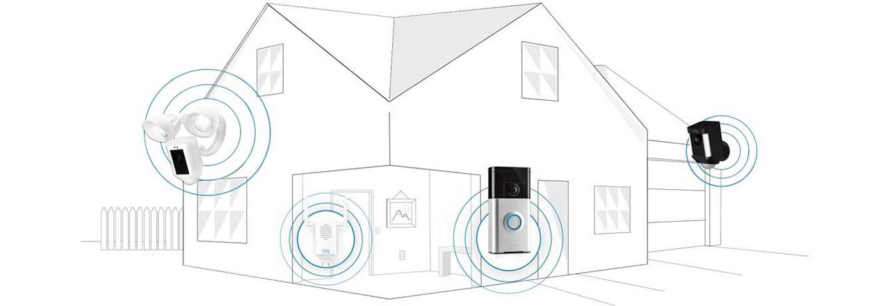 Hausgrafik mit smarten Ring Geräten
