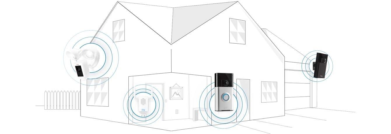 Haus mit verschiedenen Ring-Produkten an den jeweiligen Einsatzorten angezeigt